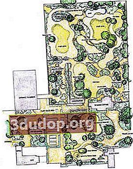 Denmans Garden - en modern klassiker av John Brooks